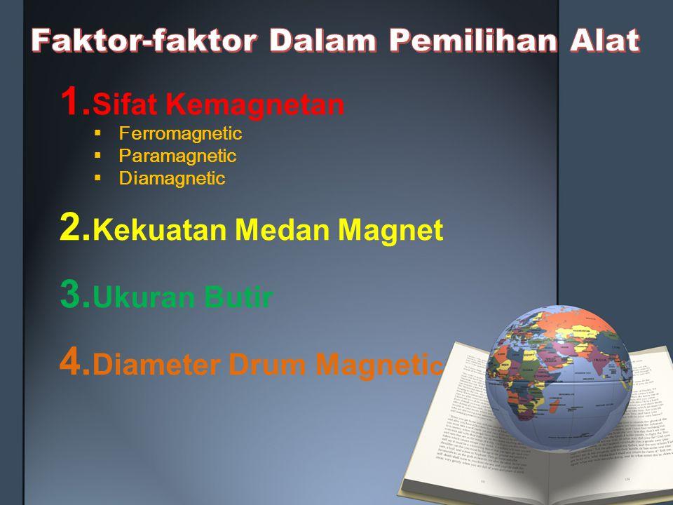 Faktor-faktor Dalam Pemilihan Alat