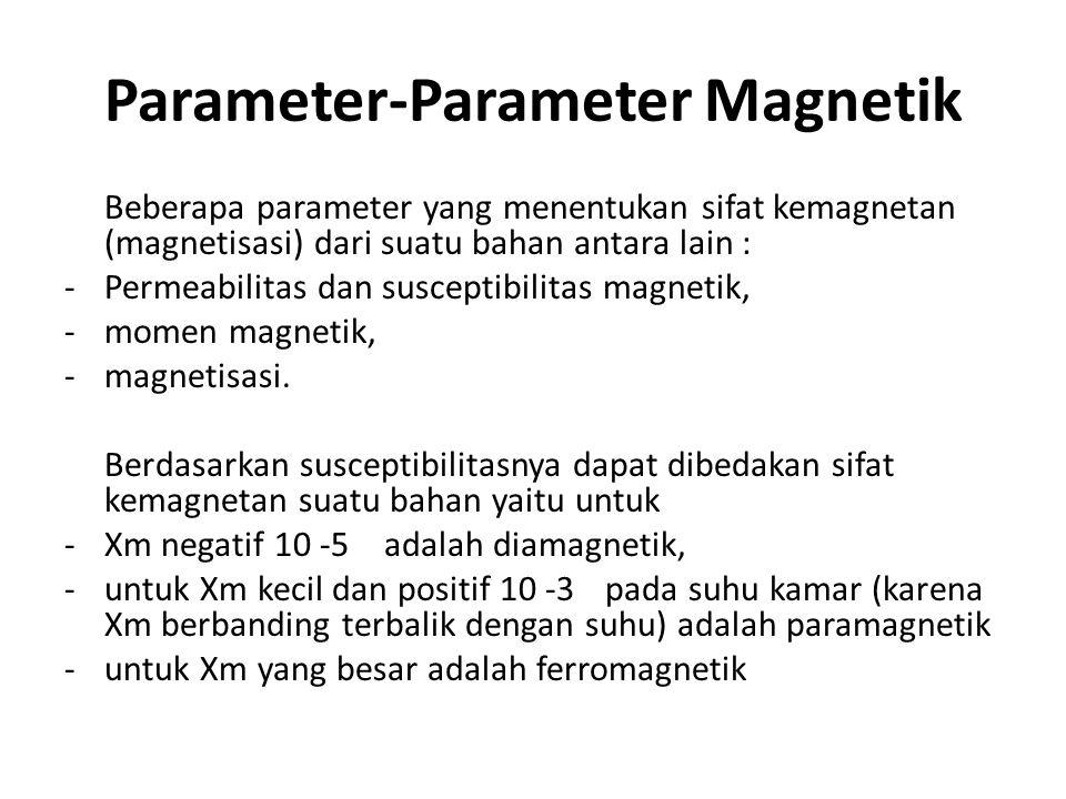 Parameter-Parameter Magnetik