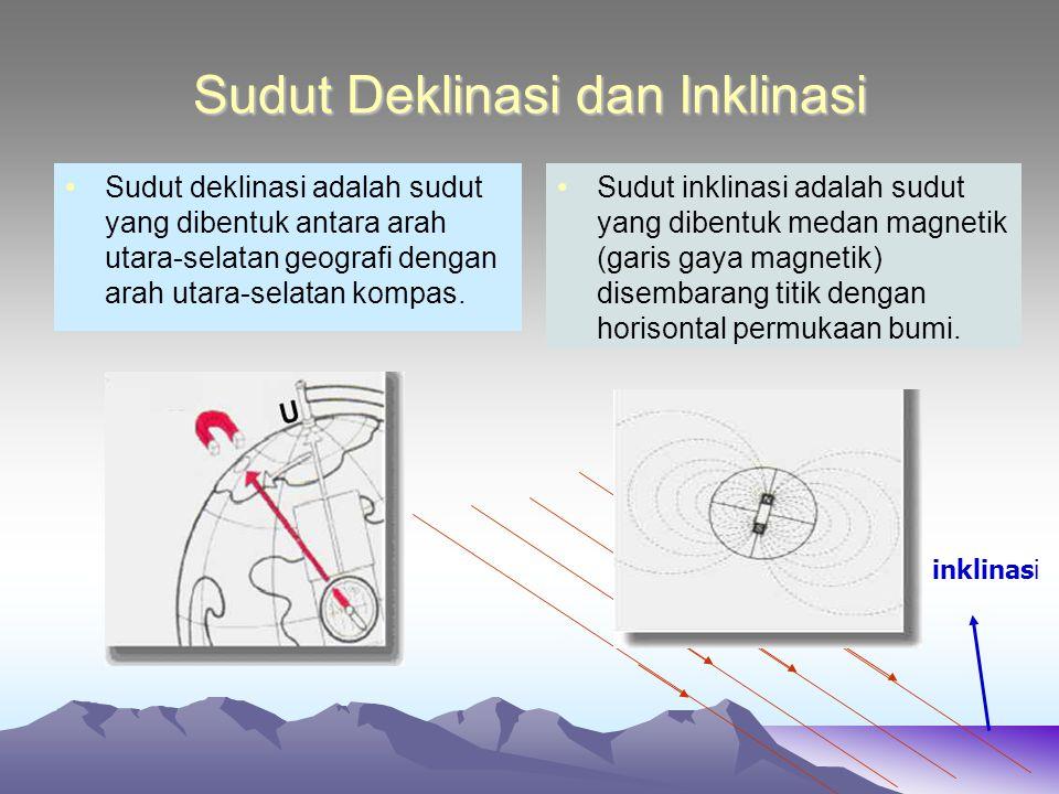 Sudut Deklinasi dan Inklinasi
