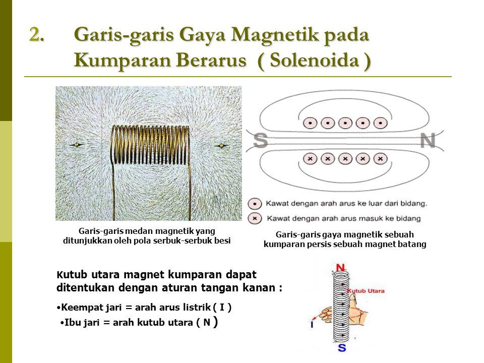 2. Garis-garis Gaya Magnetik pada Kumparan Berarus ( Solenoida )