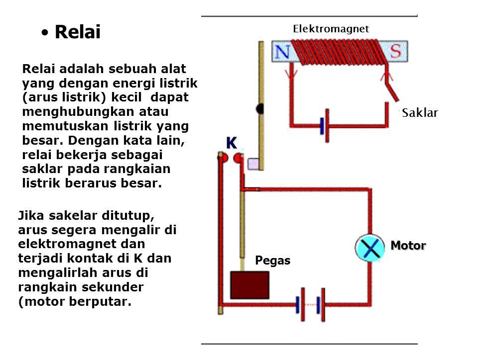 Relai Elektromagnet.