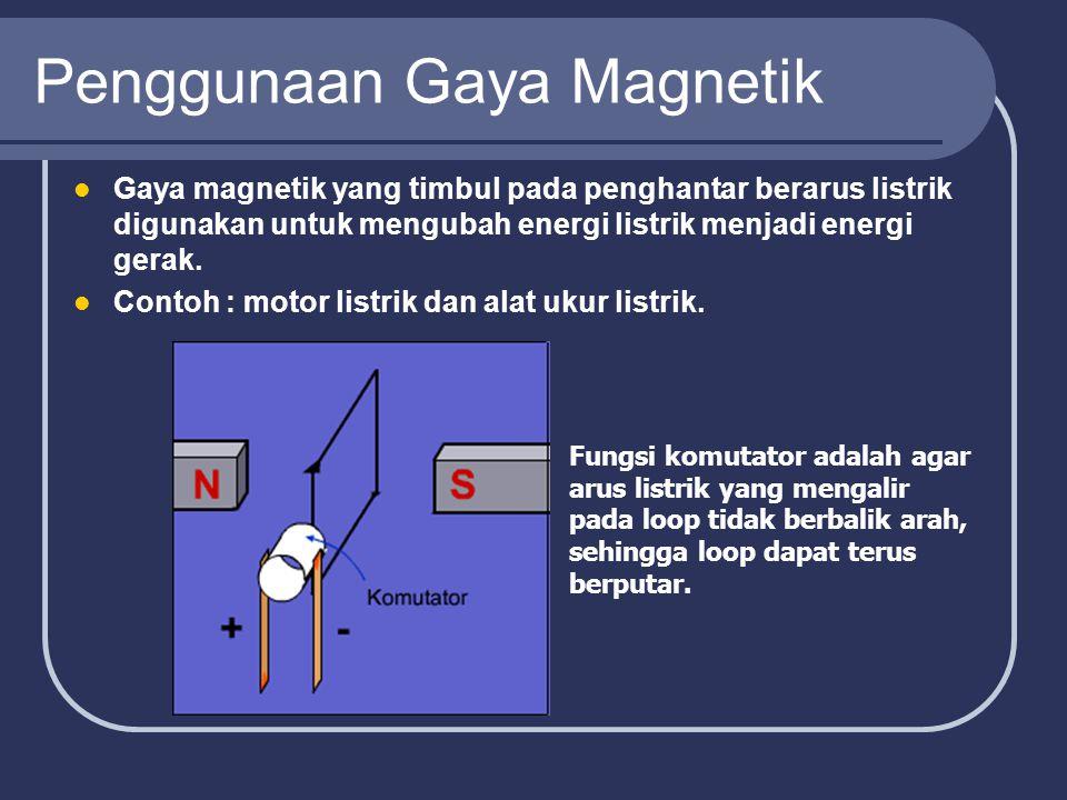Penggunaan Gaya Magnetik