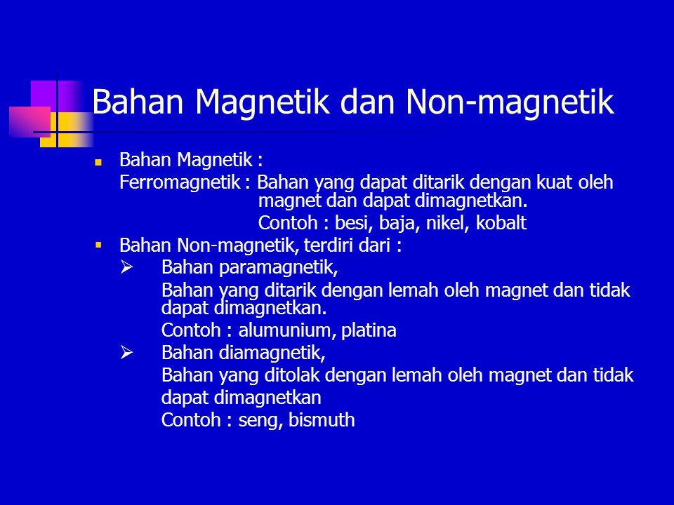 Bahan Magnetik dan Non-magnetik