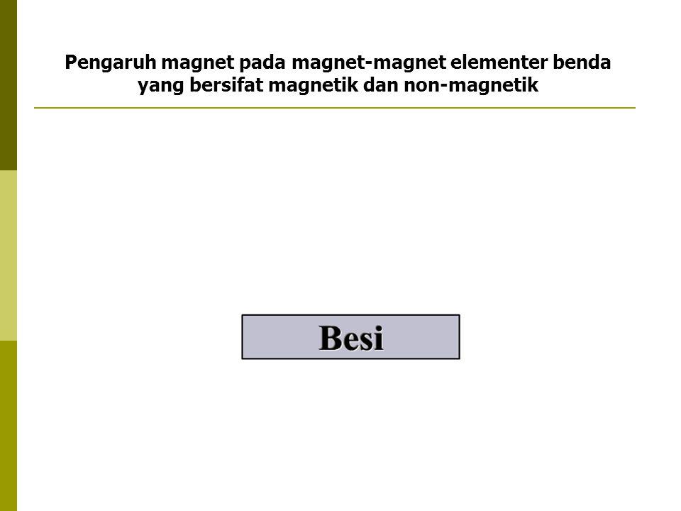 Pengaruh magnet pada magnet-magnet elementer benda yang bersifat magnetik dan non-magnetik