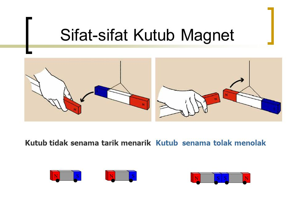 Sifat-sifat Kutub Magnet