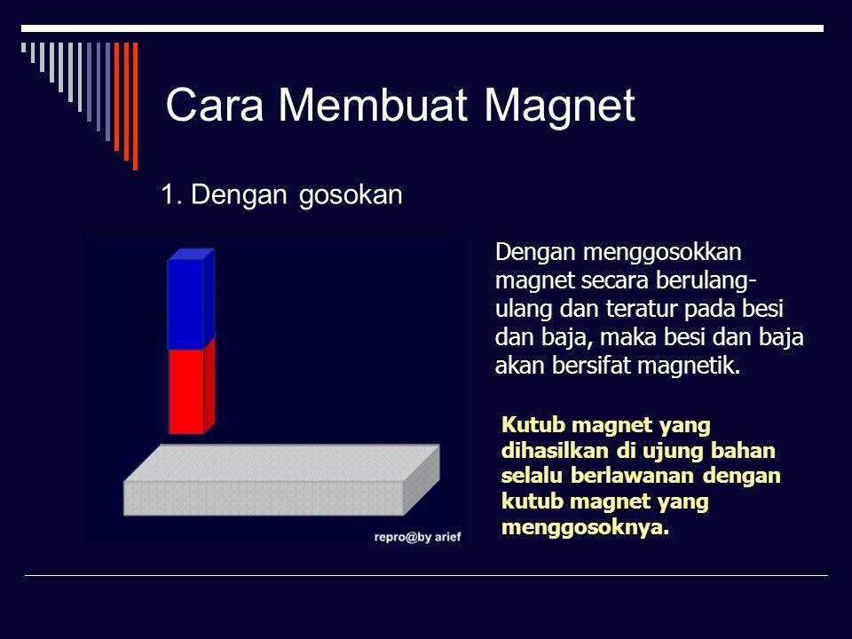 Cara Membuat Magnet 1. Dengan gosokan