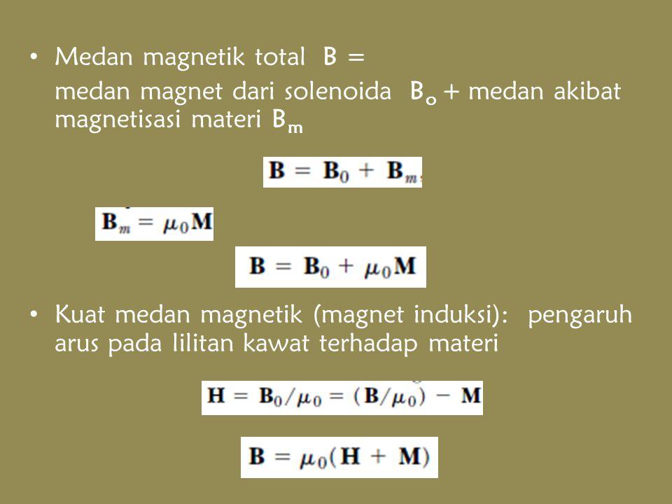 Medan magnetik total B =