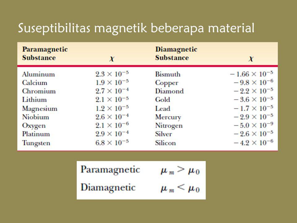 Suseptibilitas magnetik beberapa material