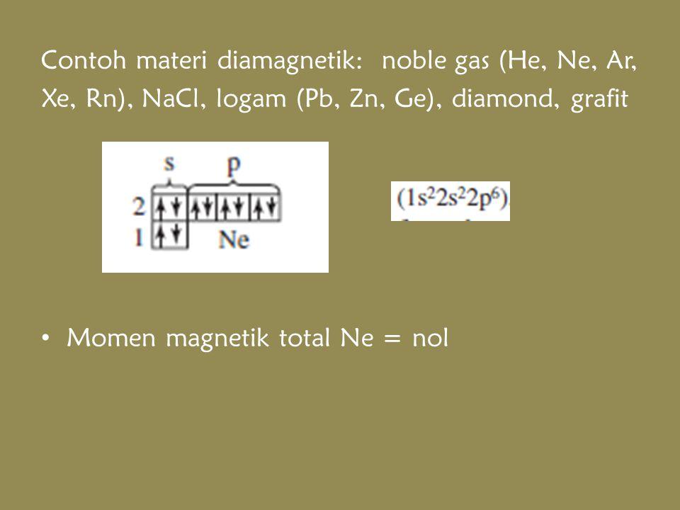 Contoh materi diamagnetik: noble gas (He, Ne, Ar,
