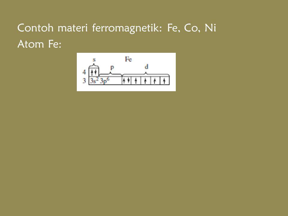 Contoh materi ferromagnetik: Fe, Co, Ni Atom Fe: