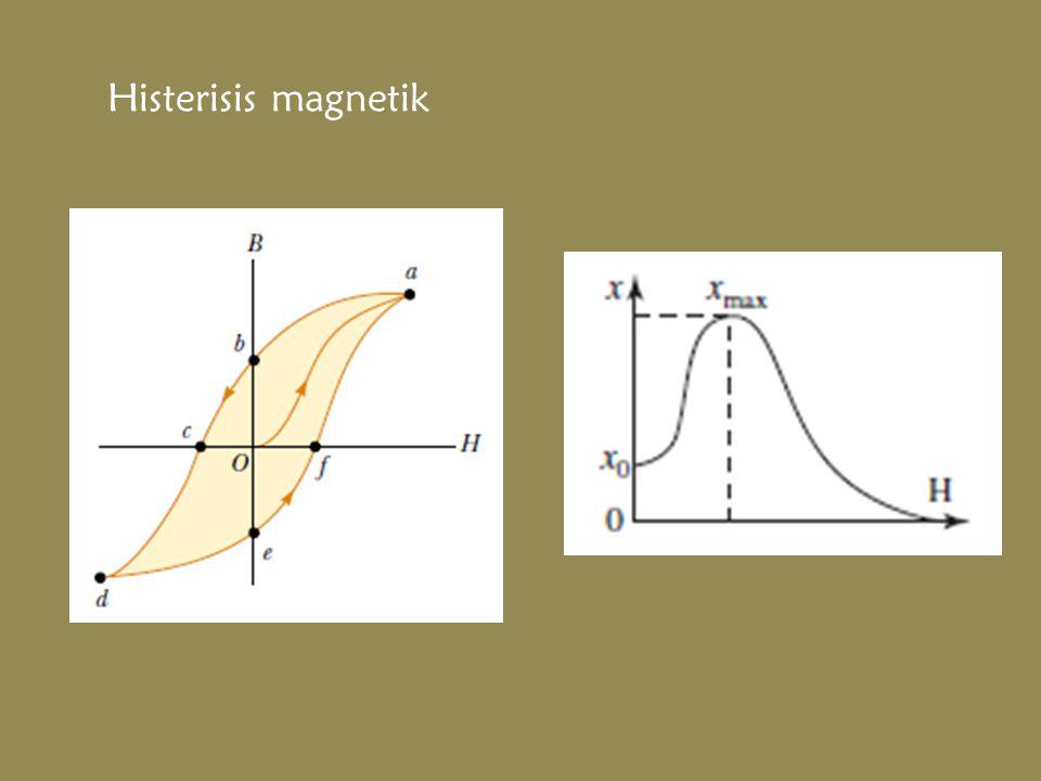 Histerisis magnetik