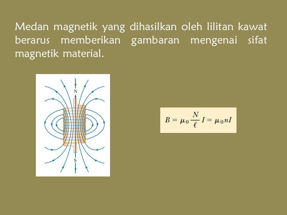Medan magnetik yang dihasilkan oleh lilitan kawat berarus memberikan gambaran mengenai sifat magnetik material.