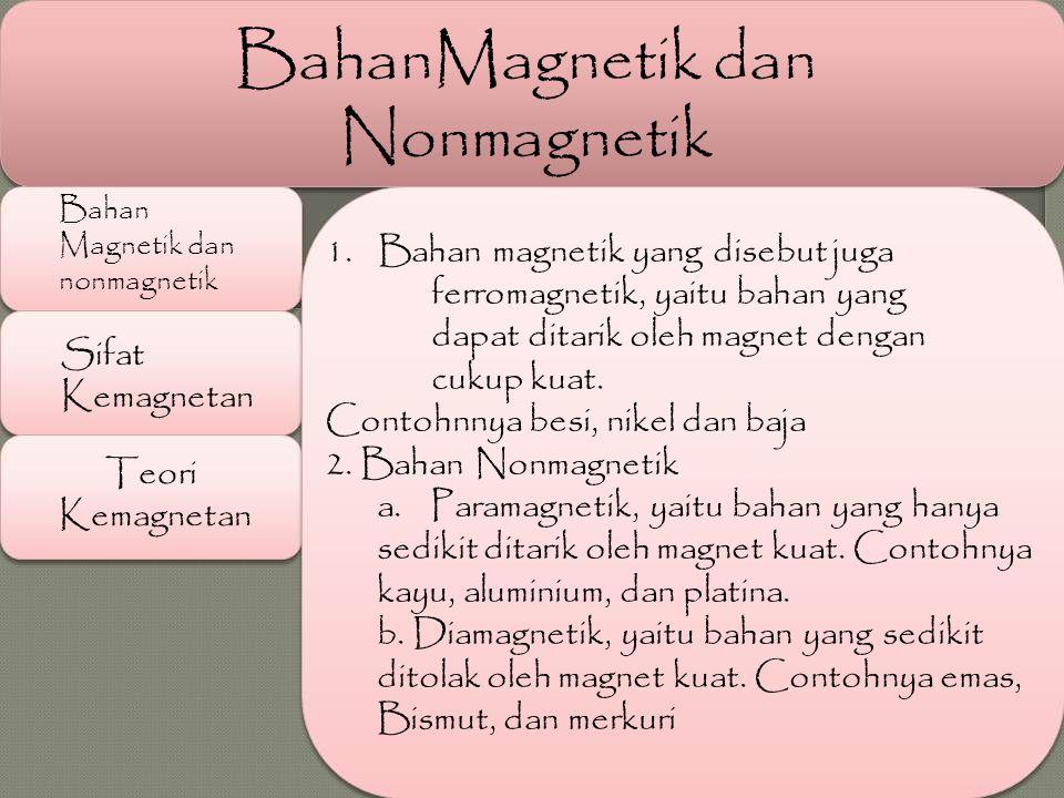BahanMagnetik dan Nonmagnetik
