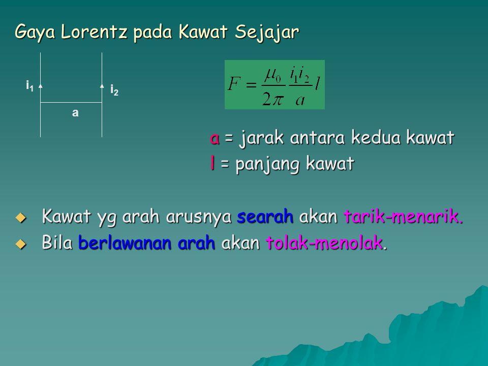 Gaya Lorentz pada Kawat Sejajar