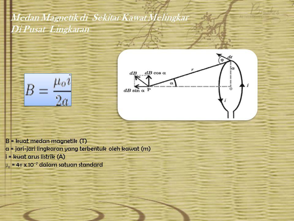 Medan Magnetik di Sekitar Kawat Melingkar Di Pusat Lingkaran