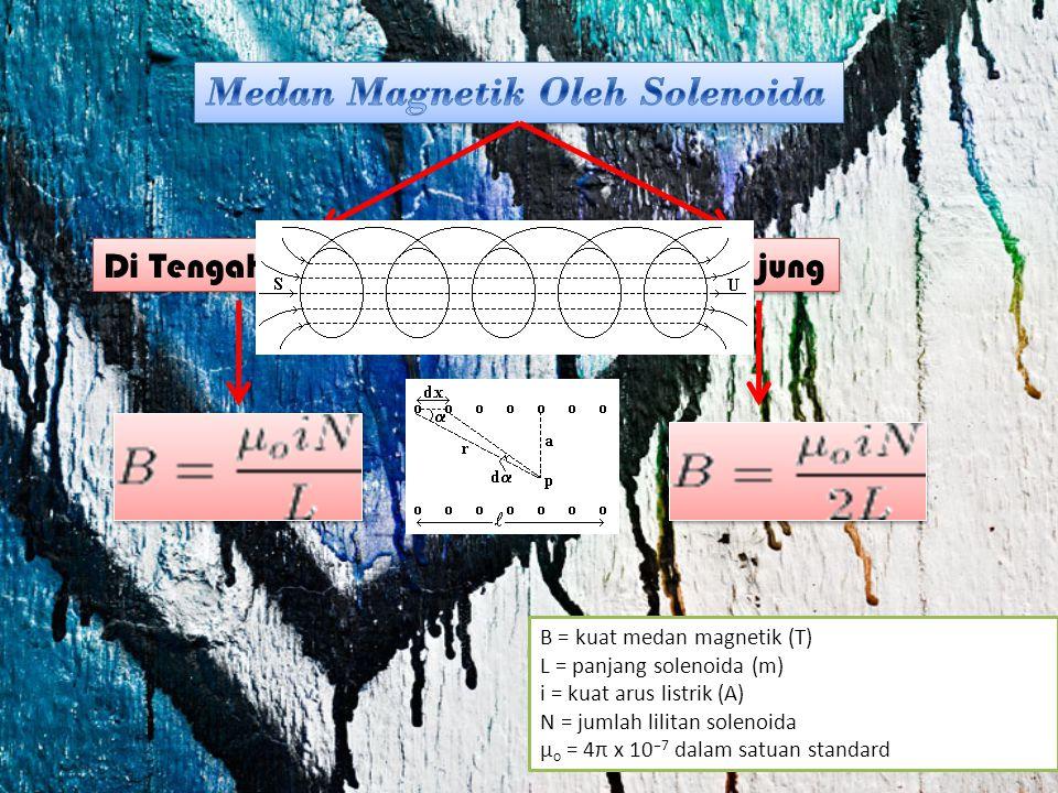Medan Magnetik Oleh Solenoida