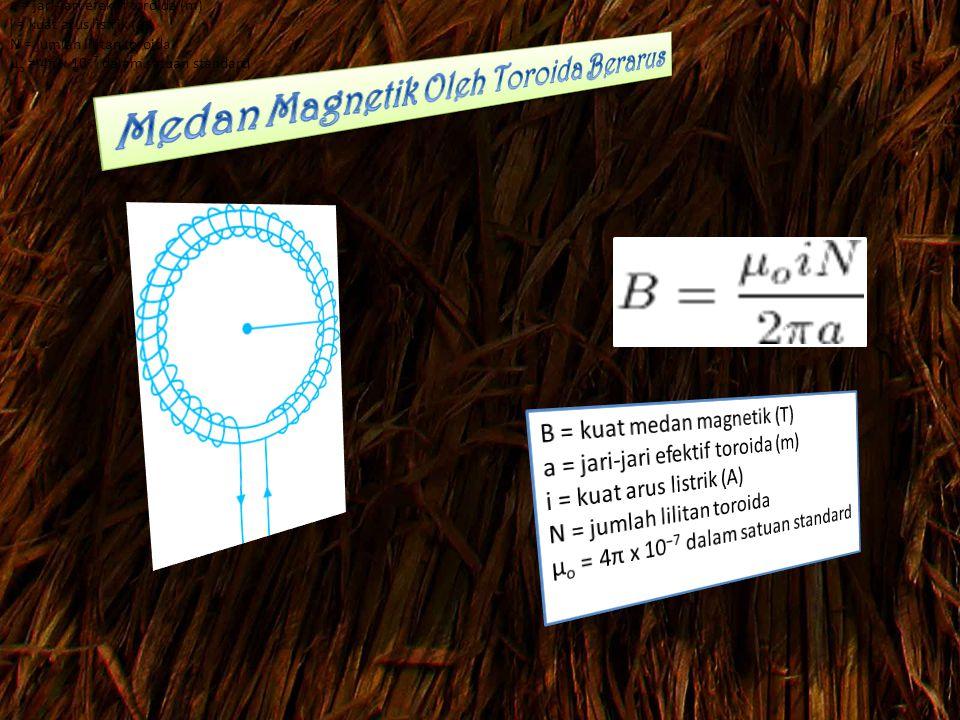 Medan Magnetik Oleh Toroida Berarus