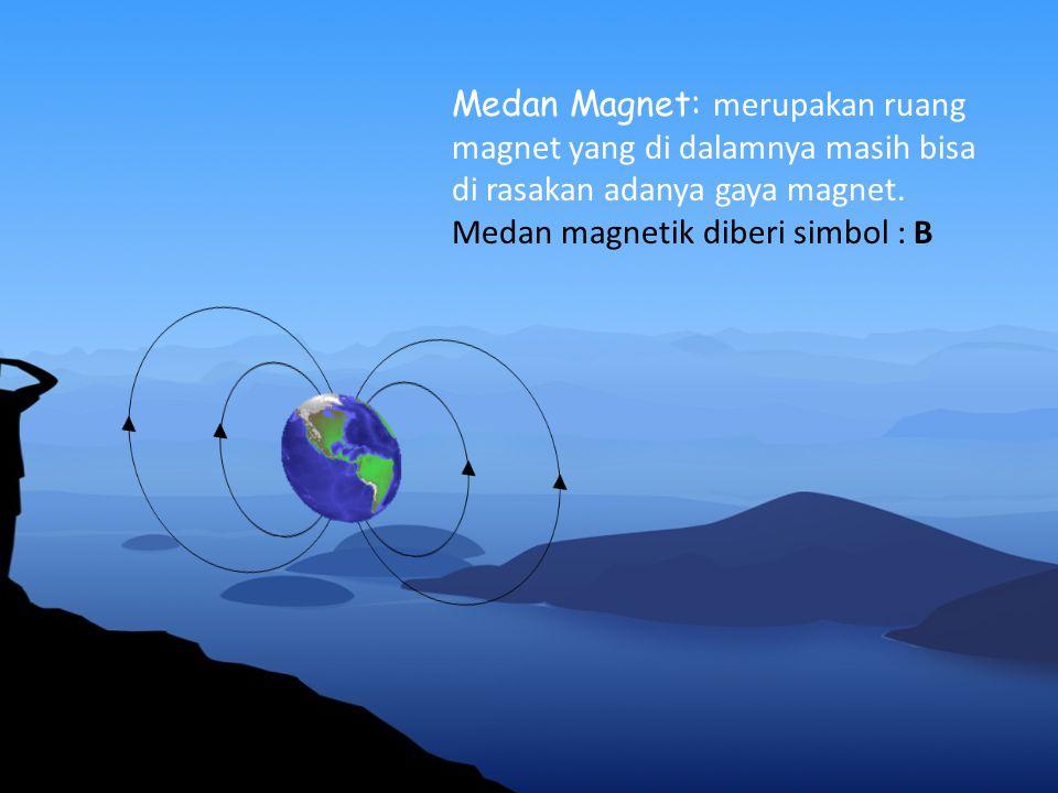 Medan Magnet: merupakan ruang