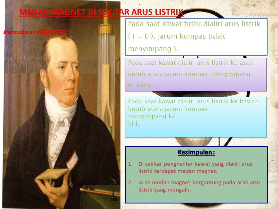 MEDAN MAGNET DI SEKITAR ARUS LISTRIK