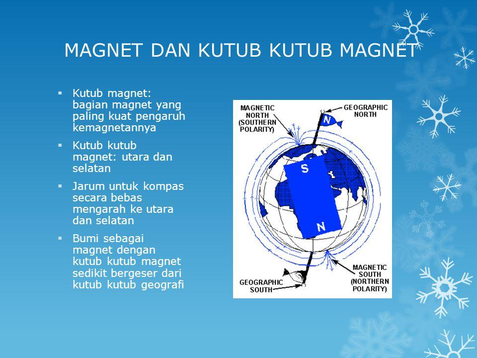 MAGNET DAN KUTUB KUTUB MAGNET