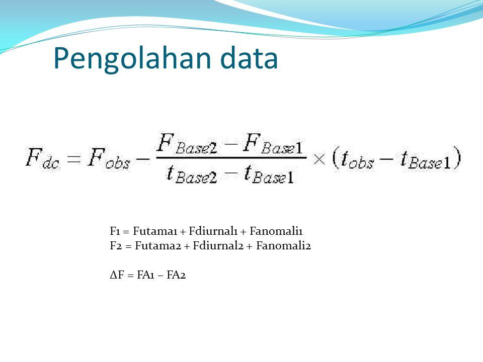 Pengolahan data F1 = Futama1 + Fdiurnal1 + Fanomali1