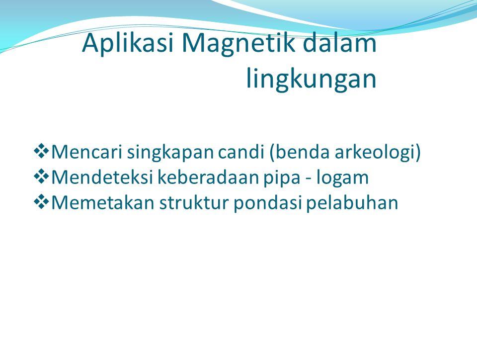 Aplikasi Magnetik dalam lingkungan