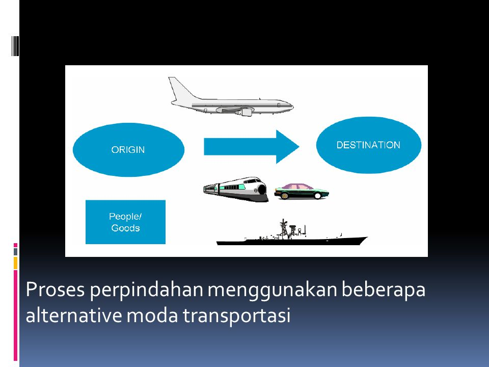 Proses perpindahan menggunakan beberapa alternative moda transportasi