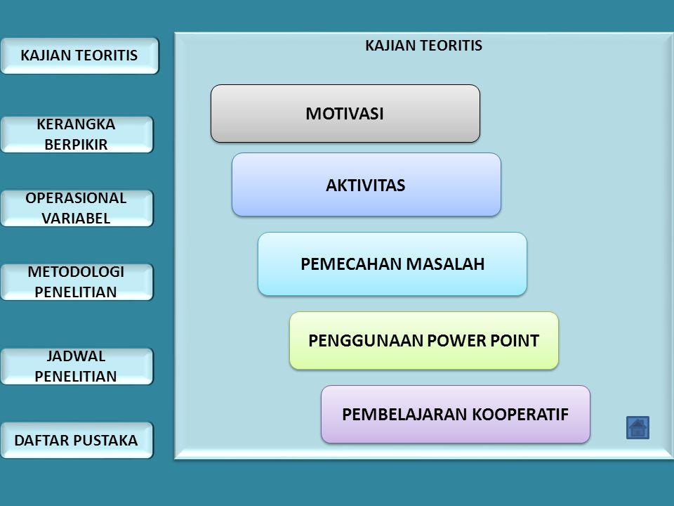 METODOLOGI PENELITIAN PENGGUNAAN POWER POINT PEMBELAJARAN KOOPERATIF