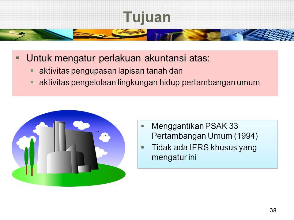 Tujuan Untuk mengatur perlakuan akuntansi atas: