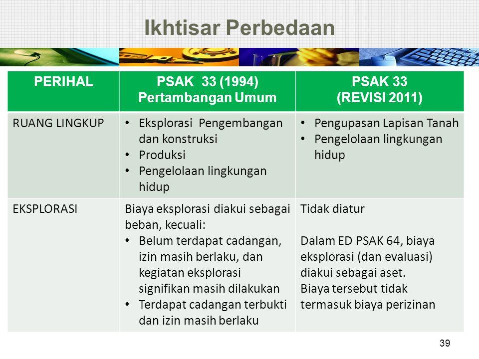 Ikhtisar Perbedaan PERIHAL PSAK 33 (1994) Pertambangan Umum PSAK 33