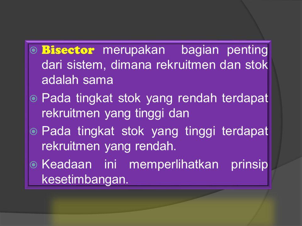 Bisector merupakan bagian penting dari sistem, dimana rekruitmen dan stok adalah sama