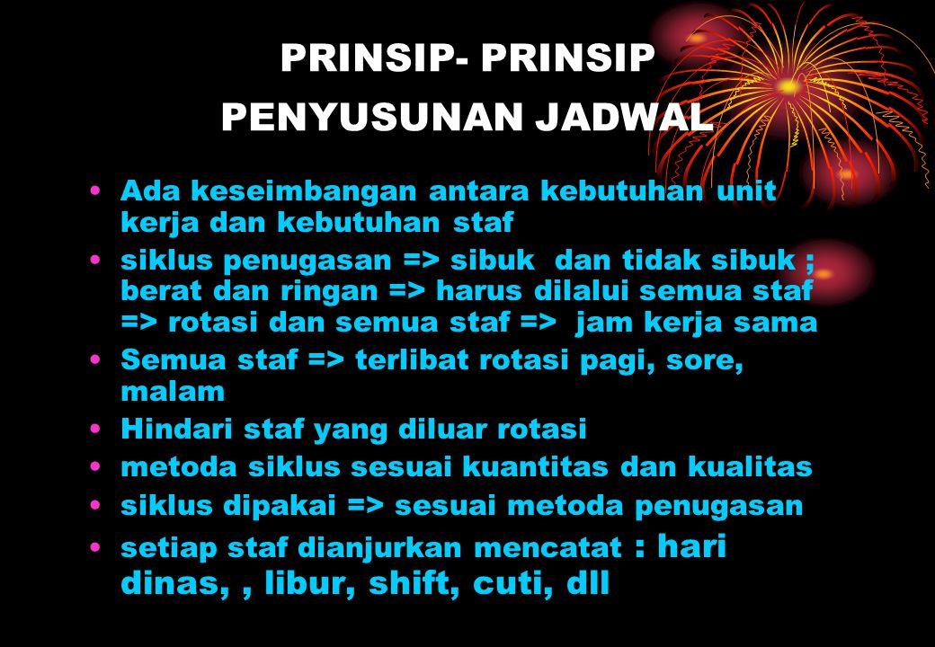 PRINSIP- PRINSIP PENYUSUNAN JADWAL