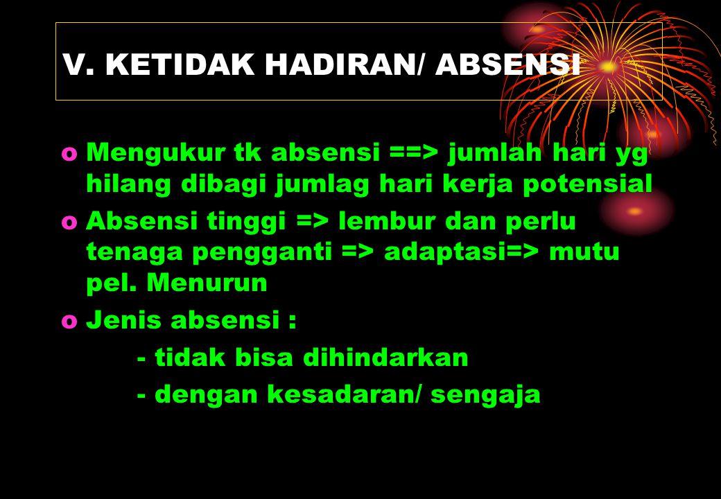 V. KETIDAK HADIRAN/ ABSENSI