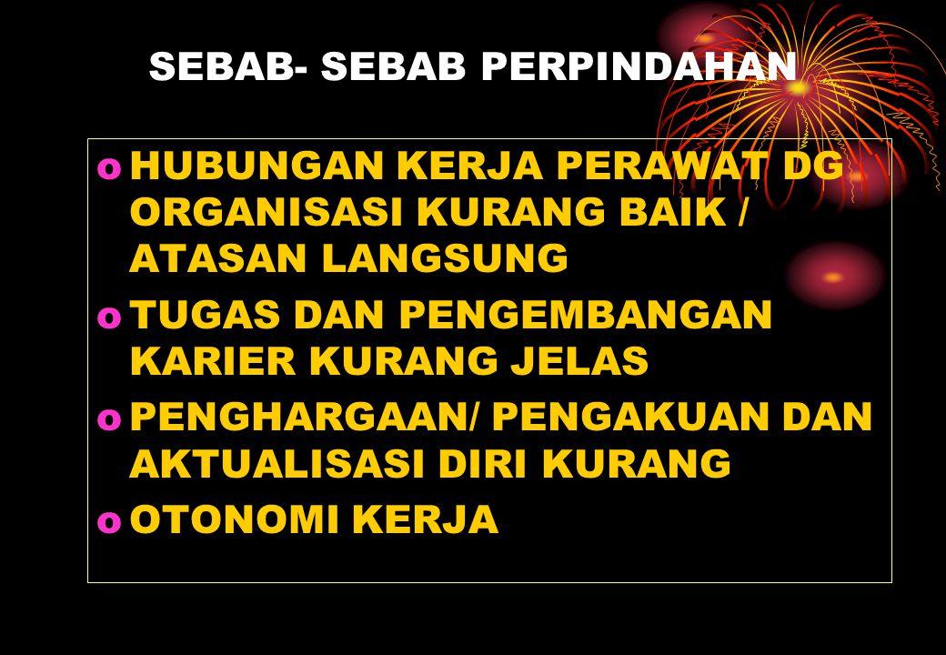SEBAB- SEBAB PERPINDAHAN
