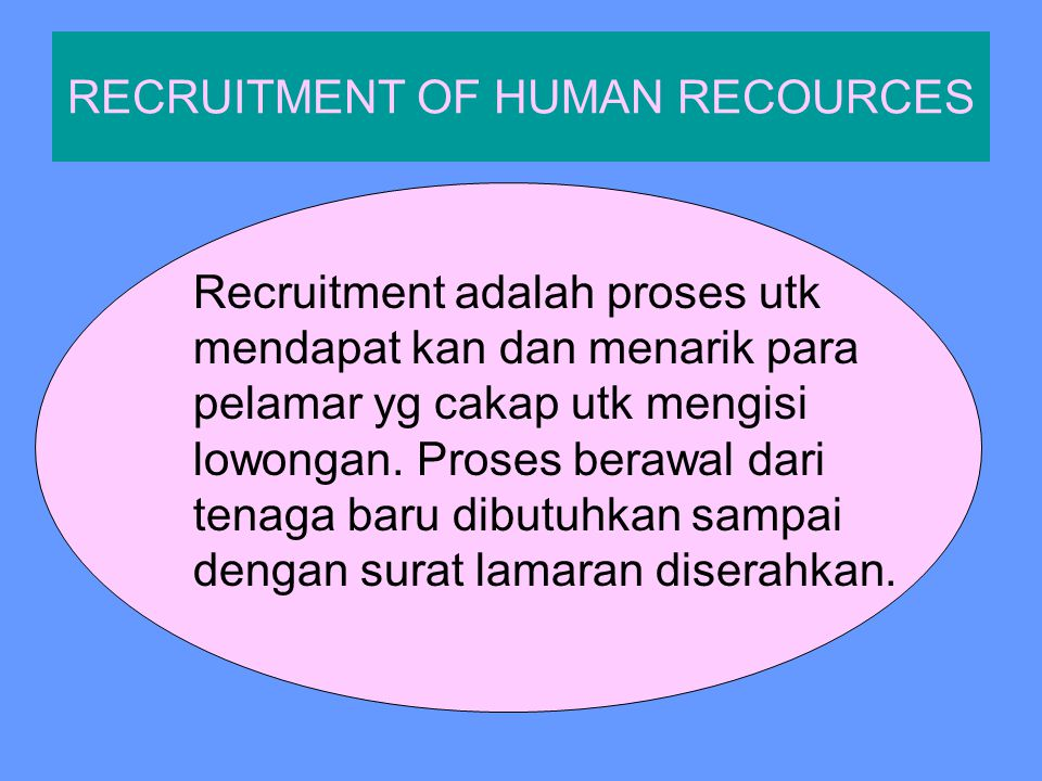 RECRUITMENT OF HUMAN RECOURCES