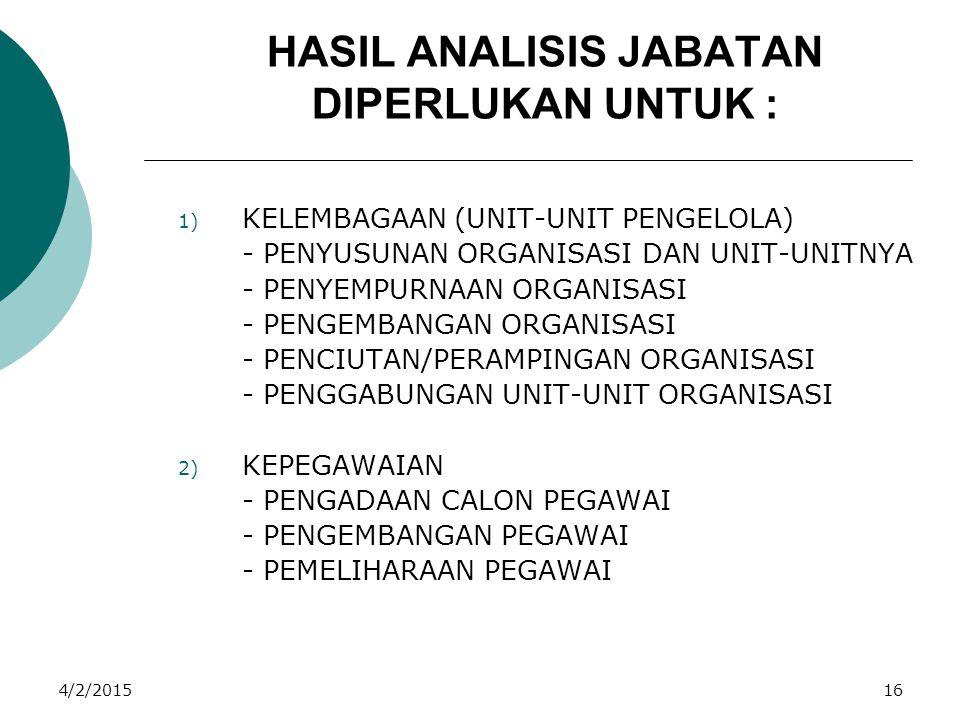 HASIL ANALISIS JABATAN DIPERLUKAN UNTUK :
