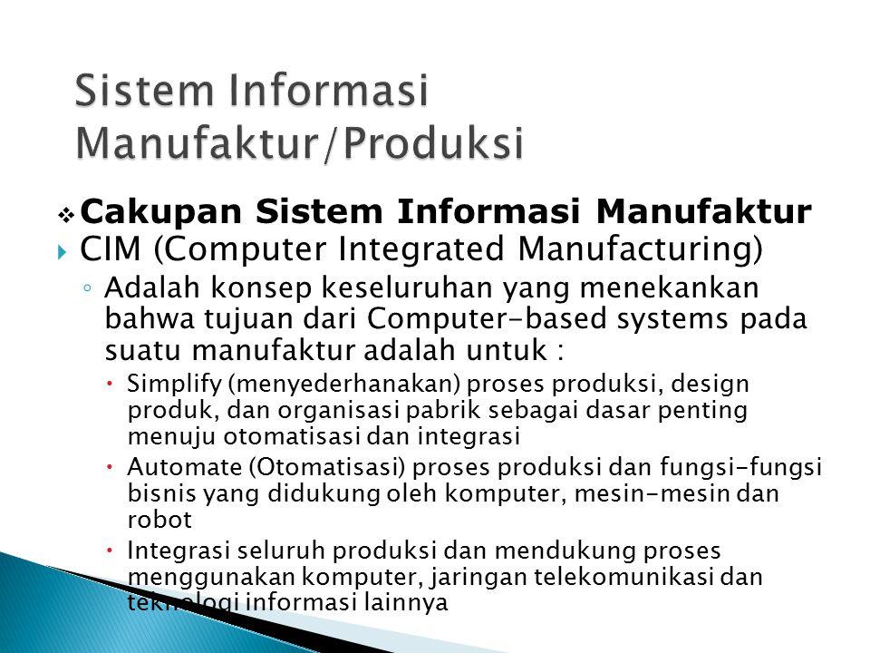 Sistem Informasi Manufaktur/Produksi