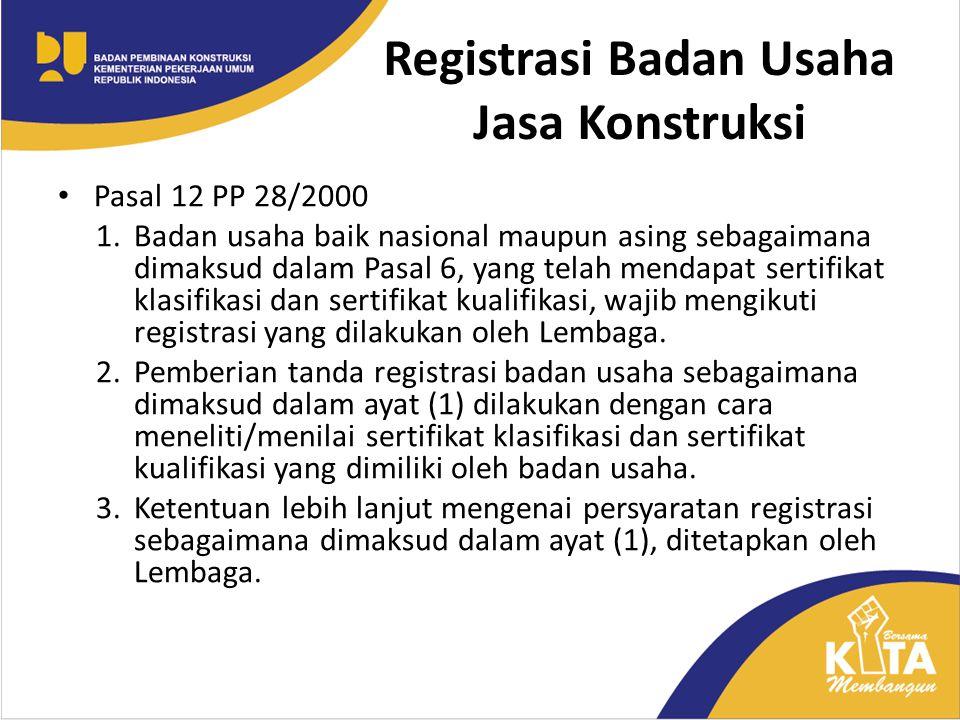Registrasi Badan Usaha Jasa Konstruksi