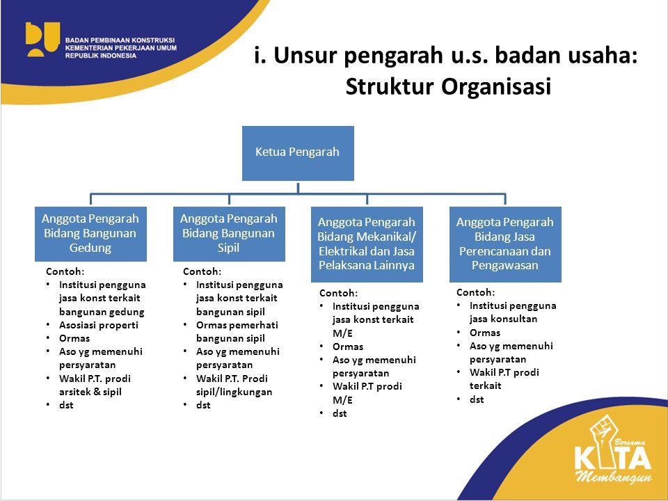 i. Unsur pengarah u.s. badan usaha: Struktur Organisasi