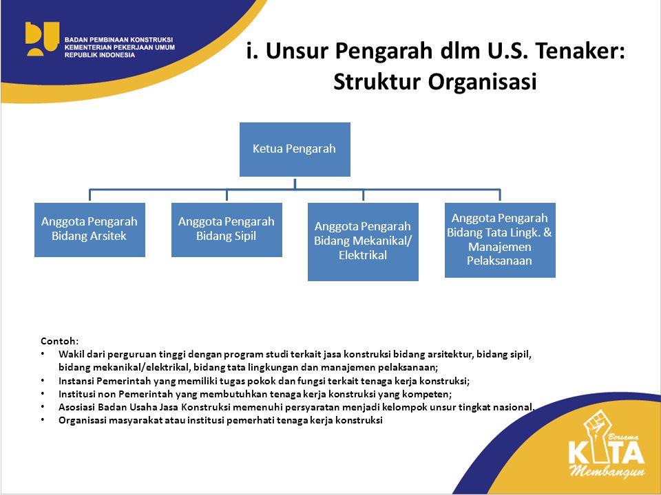 i. Unsur Pengarah dlm U.S. Tenaker: Struktur Organisasi