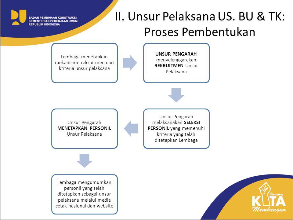 II. Unsur Pelaksana US. BU & TK: Proses Pembentukan