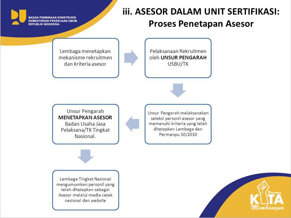 iii. ASESOR DALAM UNIT SERTIFIKASI: Proses Penetapan Asesor