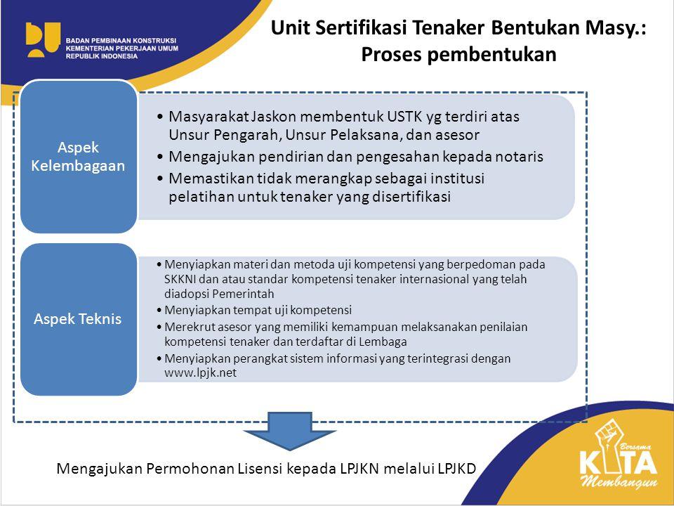 Unit Sertifikasi Tenaker Bentukan Masy.: Proses pembentukan