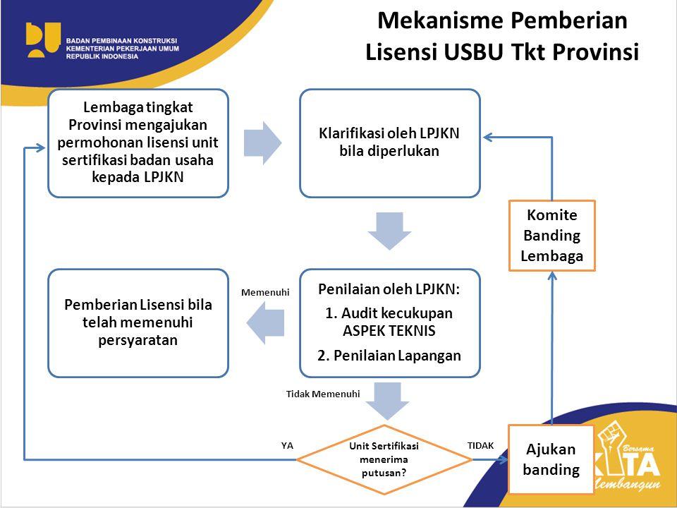 Mekanisme Pemberian Lisensi USBU Tkt Provinsi