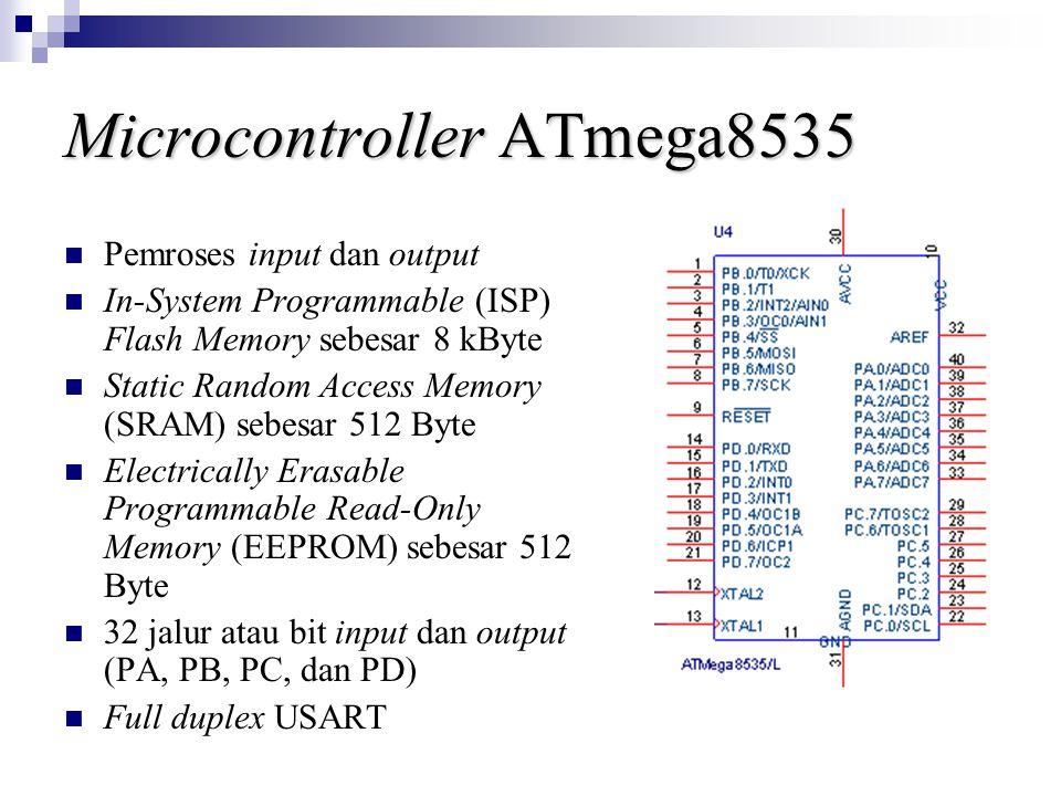 Microcontroller ATmega8535