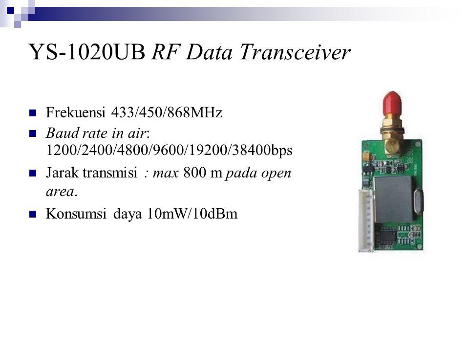 YS-1020UB RF Data Transceiver