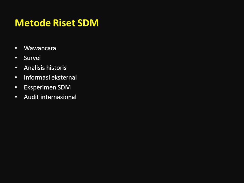 Metode Riset SDM Wawancara Survei Analisis historis