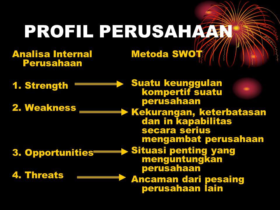 PROFIL PERUSAHAAN Analisa Internal Perusahaan 1. Strength 2. Weakness