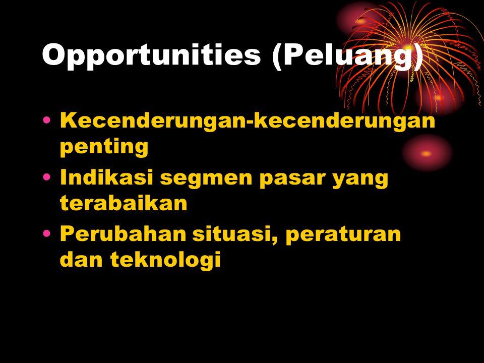 Opportunities (Peluang)