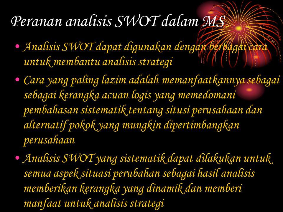 Peranan analisis SWOT dalam MS